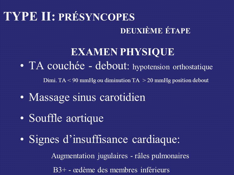 Bradycardie sinusale (diagnostic si 3 secondes Bloc de branche bifasculaire Bloc AV 2e degré Mobitz 1 QT prolongé (> 500 millisecondes) WPW Syndrôme de Brugada Tachycardie supraventriculaire ou ventriculaire Infarctus ancien ou nouveau TYPE II: PRÉSYNCOPES DEUXIÈME ÉTAPE ELECTROCARDIOGRAME