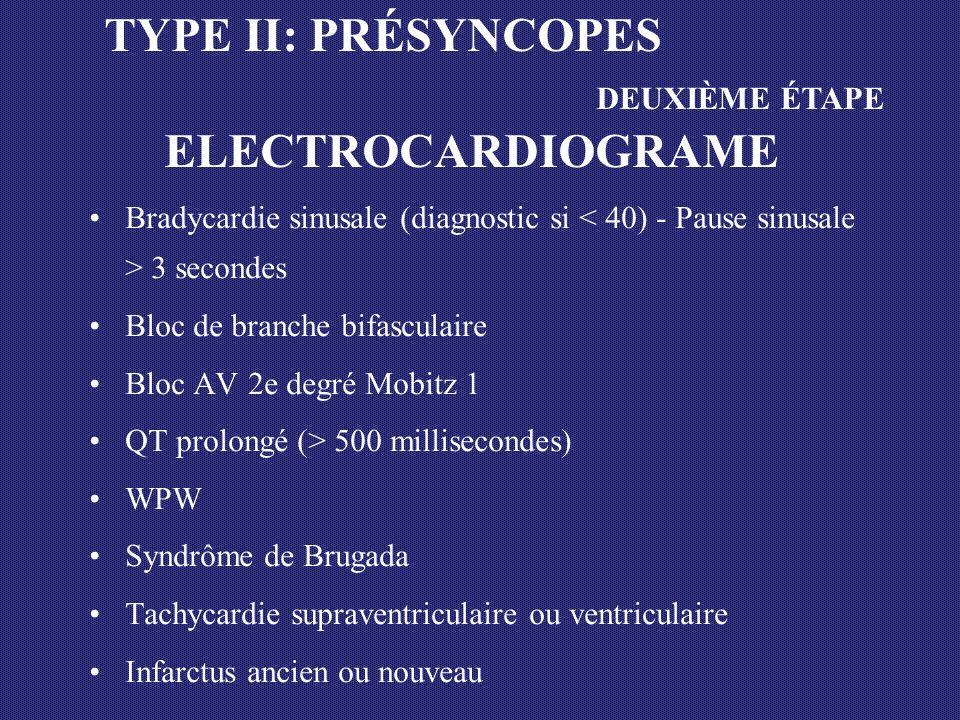 Bradycardie sinusale (diagnostic si 3 secondes Bloc de branche bifasculaire Bloc AV 2e degré Mobitz 1 QT prolongé (> 500 millisecondes) WPW Syndrôme d