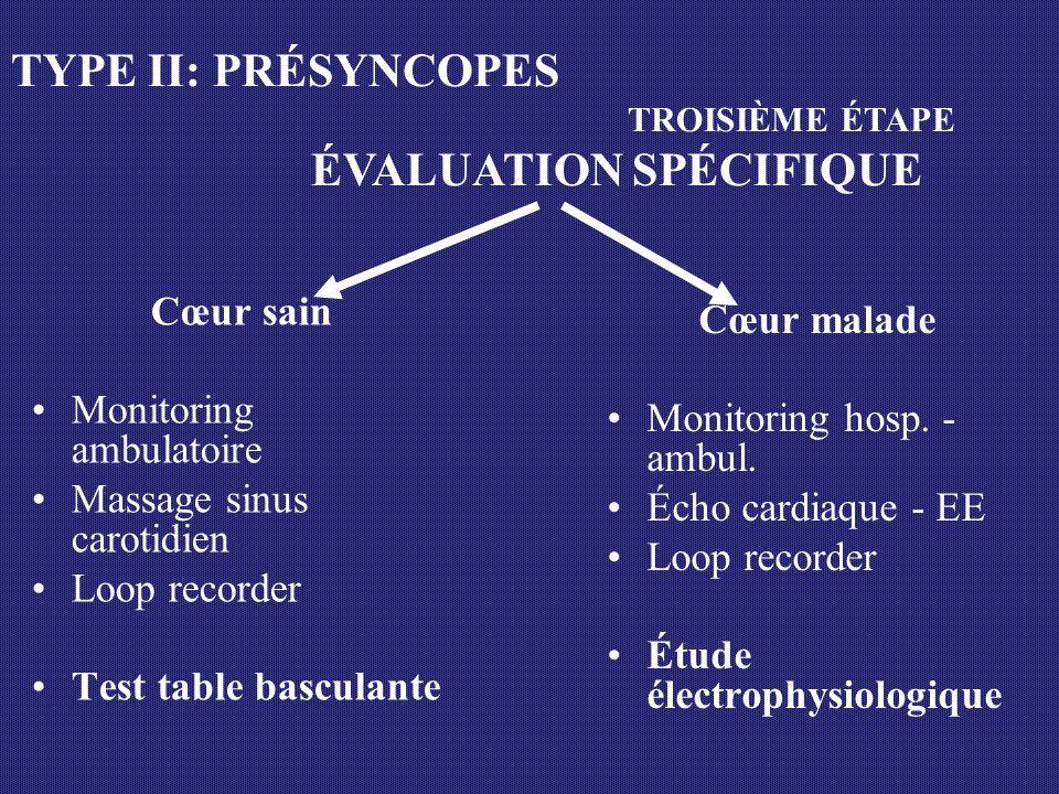 Cœur sain Monitoring ambulatoire Massage sinus carotidien Loop recorder Test table basculante Cœur malade Monitoring hosp. - ambul. Écho cardiaque - E