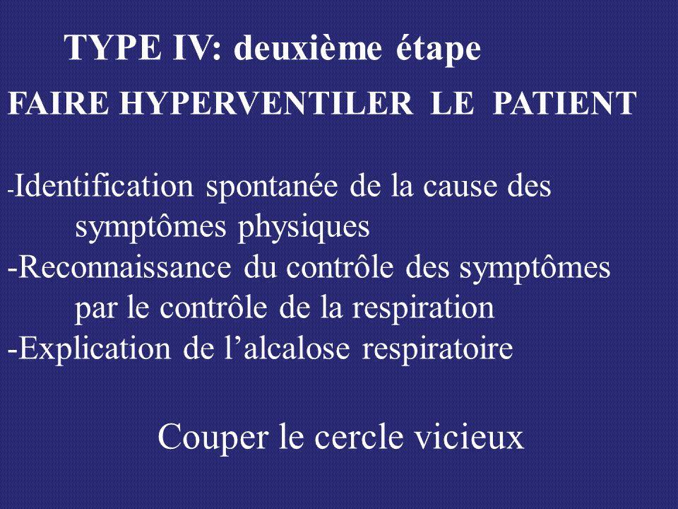 FAIRE HYPERVENTILER LE PATIENT - Identification spontanée de la cause des symptômes physiques -Reconnaissance du contrôle des symptômes par le contrôl