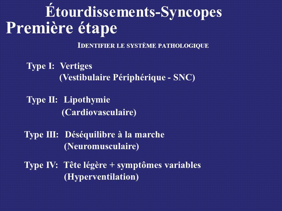 Première étape I DENTIFIER LE SYSTÈME PATHOLOGIQUE Type I: Vertiges (Vestibulaire Périphérique - SNC) Type II: Lipothymie (Cardiovasculaire) Type III: