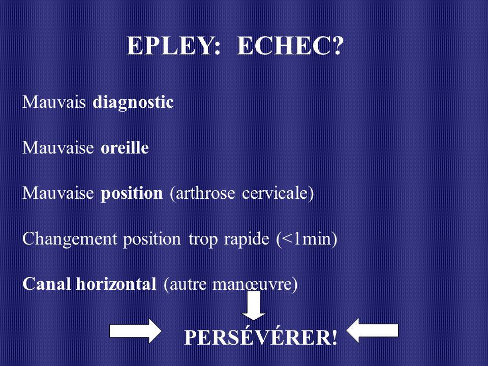 EPLEY: ECHEC? Mauvais diagnostic Mauvaise oreille Mauvaise position (arthrose cervicale) Changement position trop rapide (<1min) Canal horizontal (aut