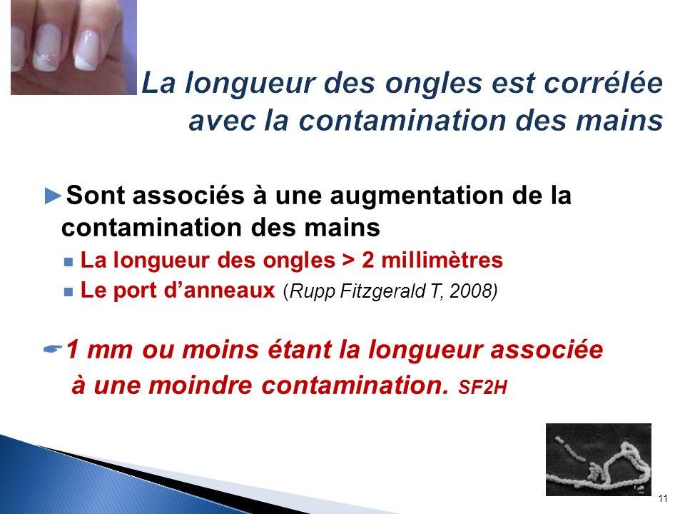 Sont associés à une augmentation de la contamination des mains La longueur des ongles > 2 millimètres Le port danneaux (Rupp Fitzgerald T, 2008) 1 mm