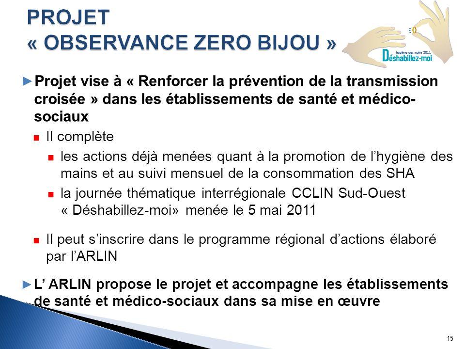 Projet vise à « Renforcer la prévention de la transmission croisée » dans les établissements de santé et médico- sociaux Il complète les actions déjà