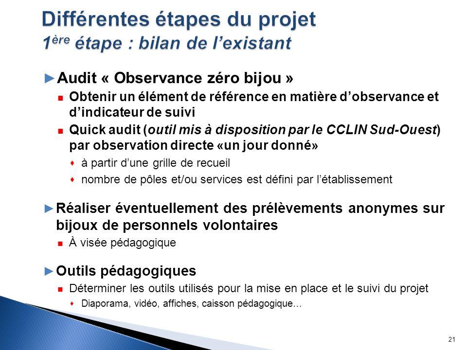 Audit « Observance zéro bijou » Obtenir un élément de référence en matière dobservance et dindicateur de suivi Quick audit (outil mis à disposition pa