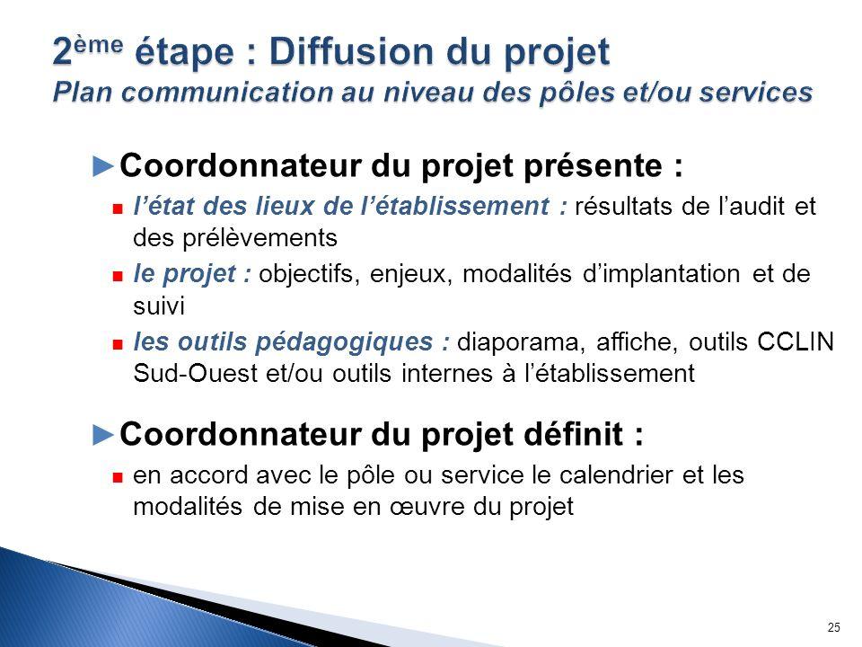 Coordonnateur du projet présente : létat des lieux de létablissement : résultats de laudit et des prélèvements le projet : objectifs, enjeux, modalité