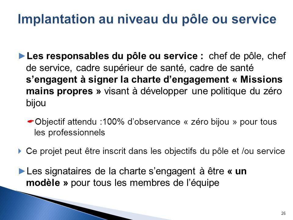 Les responsables du pôle ou service : chef de pôle, chef de service, cadre supérieur de santé, cadre de santé sengagent à signer la charte dengagement