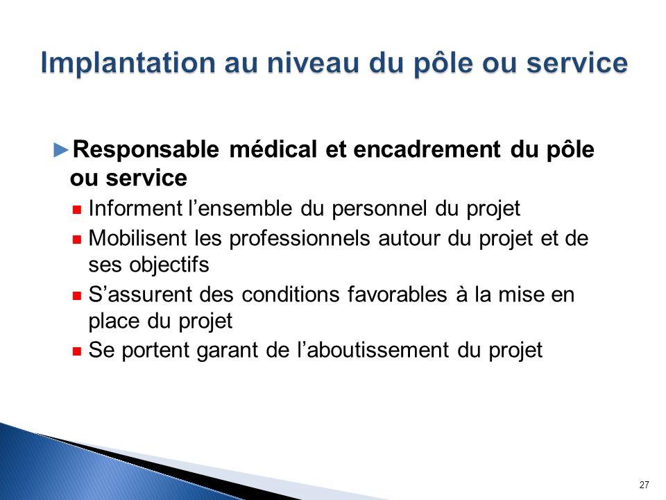 Responsable médical et encadrement du pôle ou service Informent lensemble du personnel du projet Mobilisent les professionnels autour du projet et de