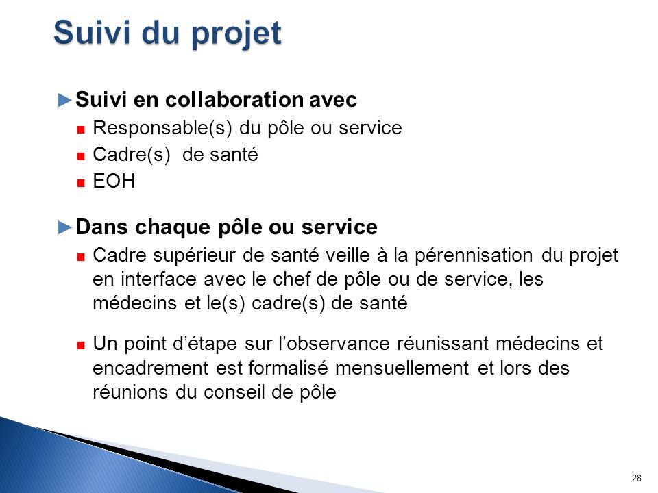 Suivi en collaboration avec Responsable(s) du pôle ou service Cadre(s) de santé EOH Dans chaque pôle ou service Cadre supérieur de santé veille à la p