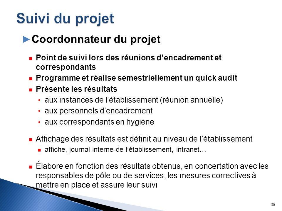 Coordonnateur du projet Point de suivi lors des réunions dencadrement et correspondants Programme et réalise semestriellement un quick audit Présente