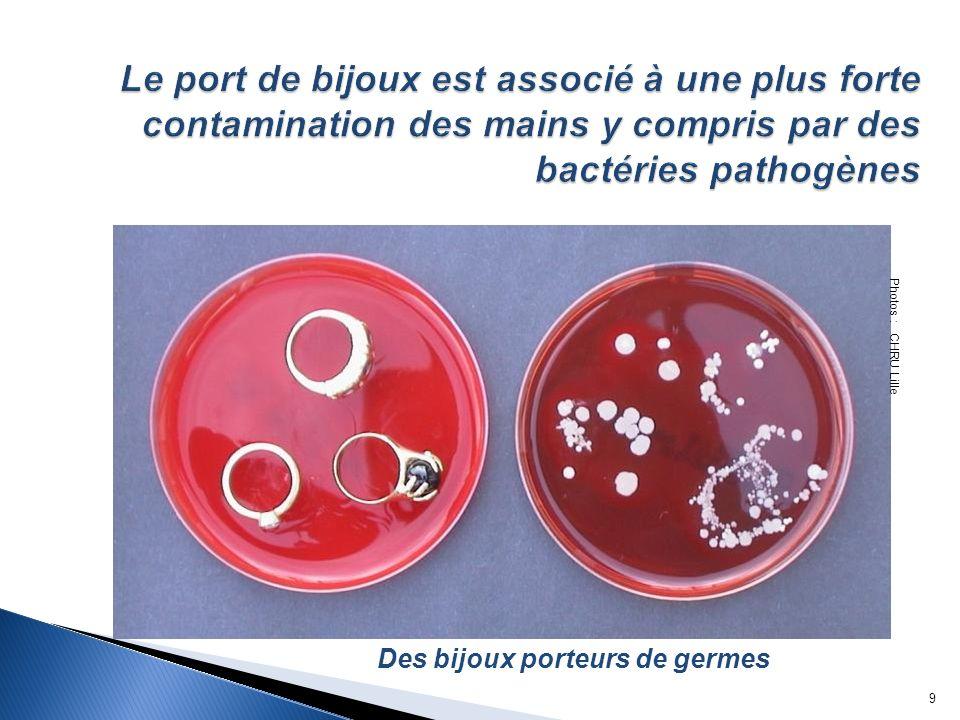Comptage dUFC en moyenne 10 fois plus élevés avec Staphylococcus aureus (bacilles gram négatifs, Candida spp) Risque de contamination plus important à mesure que le nombre d anneaux portés augmente : 1 bague : OR = 2.6, >1 bague : OR = 4.6.