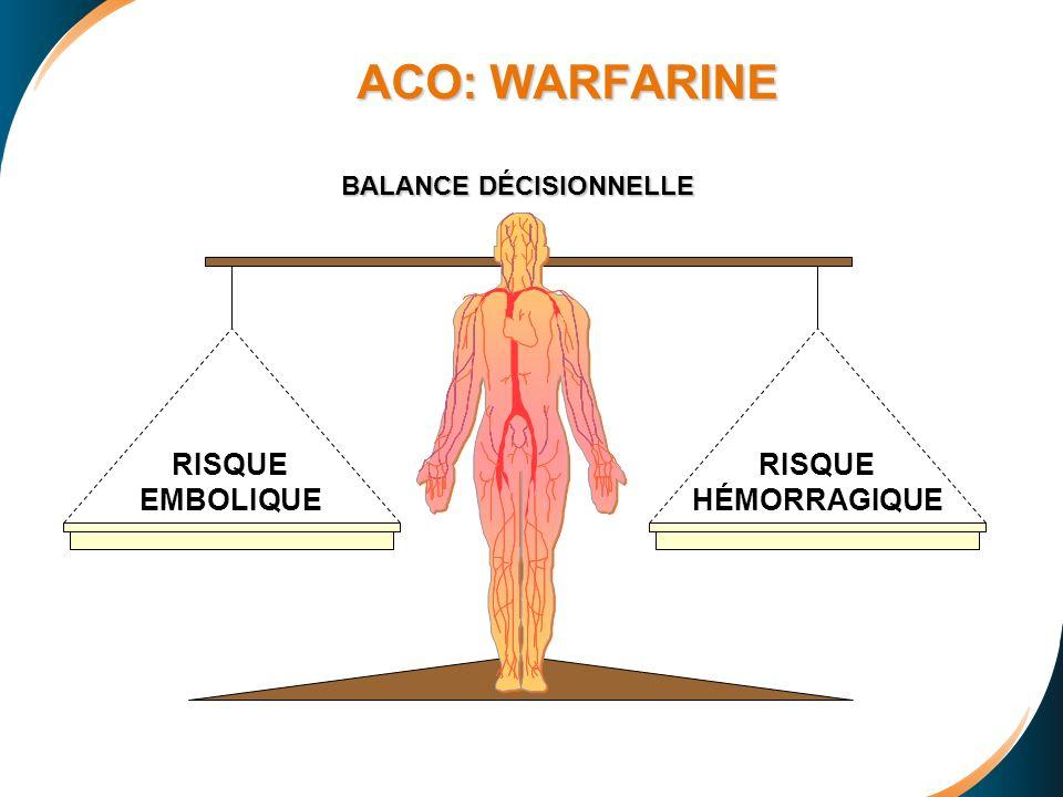 RISQUE HÉMORRAGIQUE RISQUE EMBOLIQUE ACO: WARFARINE ACO: WARFARINE BALANCE DÉCISIONNELLE