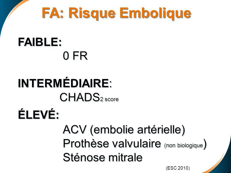 FA: Risque Embolique FA: Risque Embolique FAIBLE: 0 FR INTERMÉDIAIRE: CHADS 2 score ÉLEVÉ: ACV (embolie artérielle) Prothèse valvulaire (non biologiqu