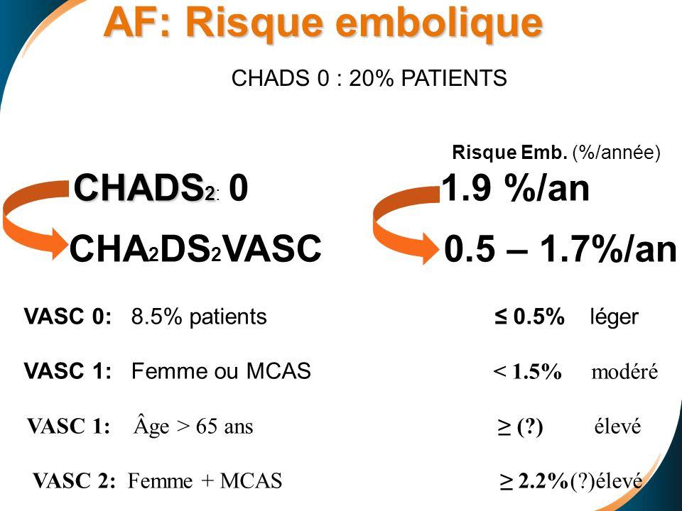 AF: Risque embolique AF: Risque embolique CHADS 0 : 20% PATIENTS Risque Emb. (%/année) CHADS 2 CHADS 2: 0 1.9 %/an CHA 2 DS 2 VASC 0.5 – 1.7%/an VASC