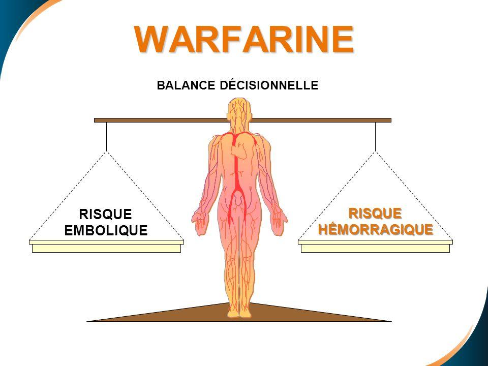 RISQUEHÉMORRAGIQUE RISQUE EMBOLIQUE WARFARINE WARFARINE BALANCE DÉCISIONNELLE