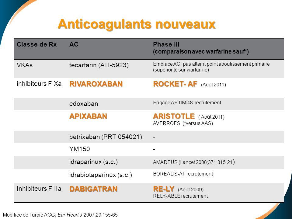 Anticoagulants nouveaux Anticoagulants nouveaux Classe de RxACPhase III (comparaison avec warfarine sauf*) VKAstecarfarin (ATI-5923) Embrace AC: pas a