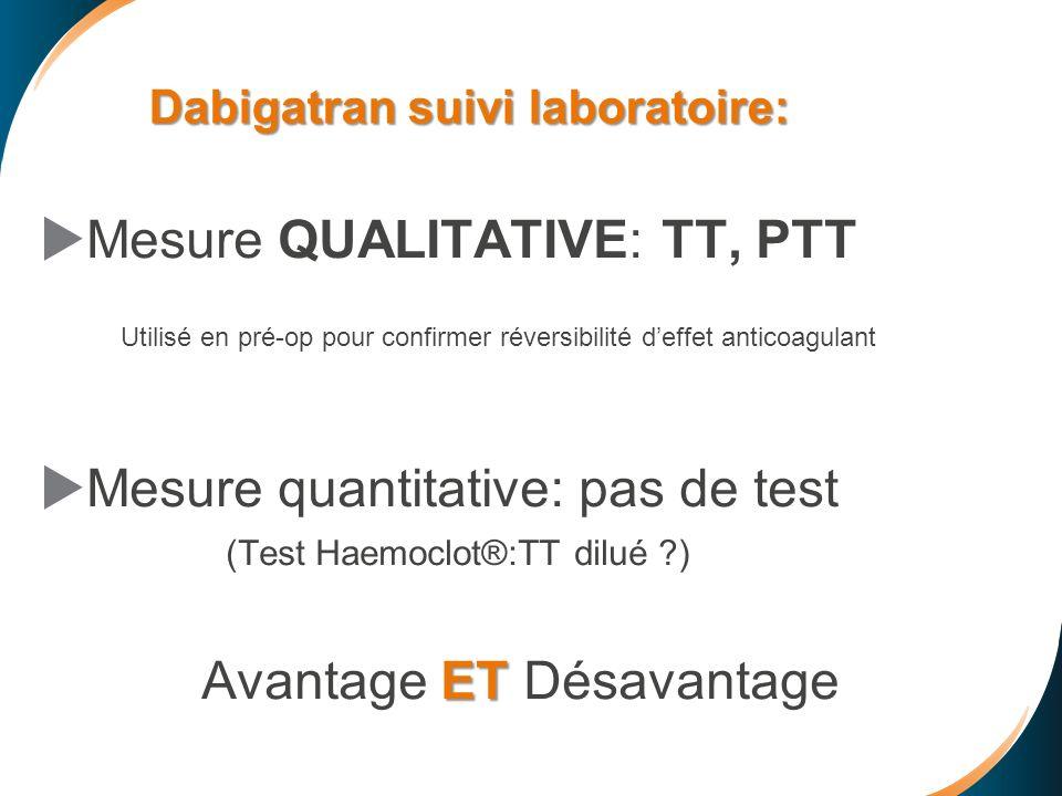 Dabigatran suivi laboratoire: Mesure QUALITATIVE: TT, PTT Utilisé en pré-op pour confirmer réversibilité deffet anticoagulant Mesure quantitative: pas