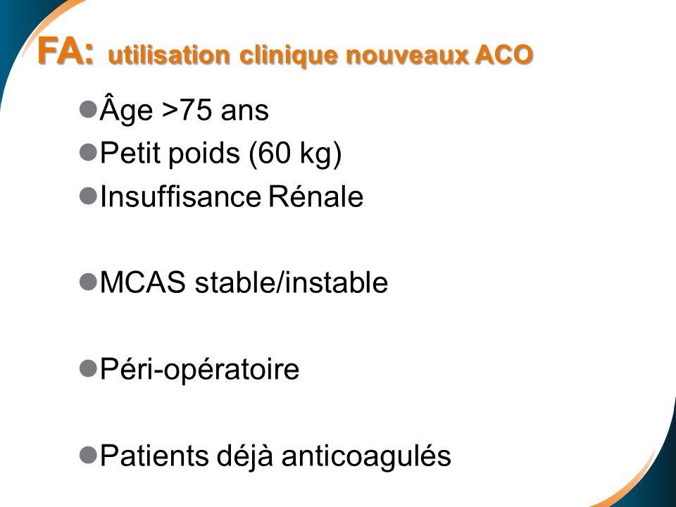 Âge >75 ans Petit poids (60 kg) Insuffisance Rénale MCAS stable/instable Péri-opératoire Patients déjà anticoagulés FA: utilisation clinique nouveaux