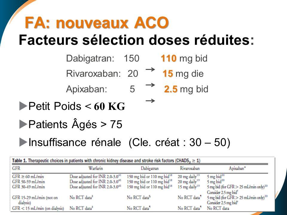 FA: nouveaux ACO Facteurs sélection doses réduites: 110 Dabigatran: 150 110 mg bid 15 Rivaroxaban: 20 15 mg die 2.5 Apixaban: 5 2.5 mg bid Petit Poids