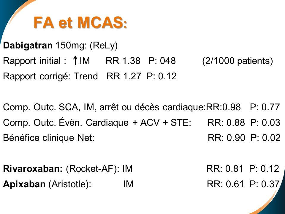 FA et MCAS : FA et MCAS : Dabigatran 150mg: (ReLy) Rapport initial : IM RR 1.38 P: 048 (2/1000 patients) Rapport corrigé: Trend RR 1.27 P: 0.12 Comp.