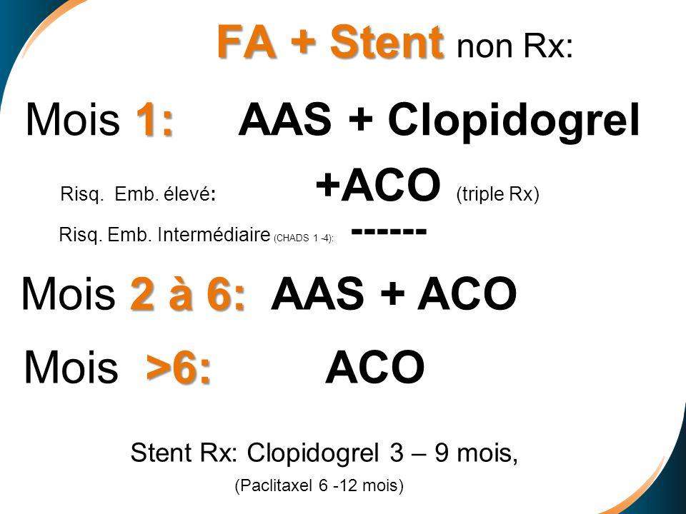 Mois 2 à 6: Mois 2 à 6: (Stent Rx: «olimus » Mois 3-9, Paclitaxel Mois 6-12) C FA + Stent 1: FA + Stent non Rx: Mois 1: AAS + Clopidogrel Risq. Emb. é