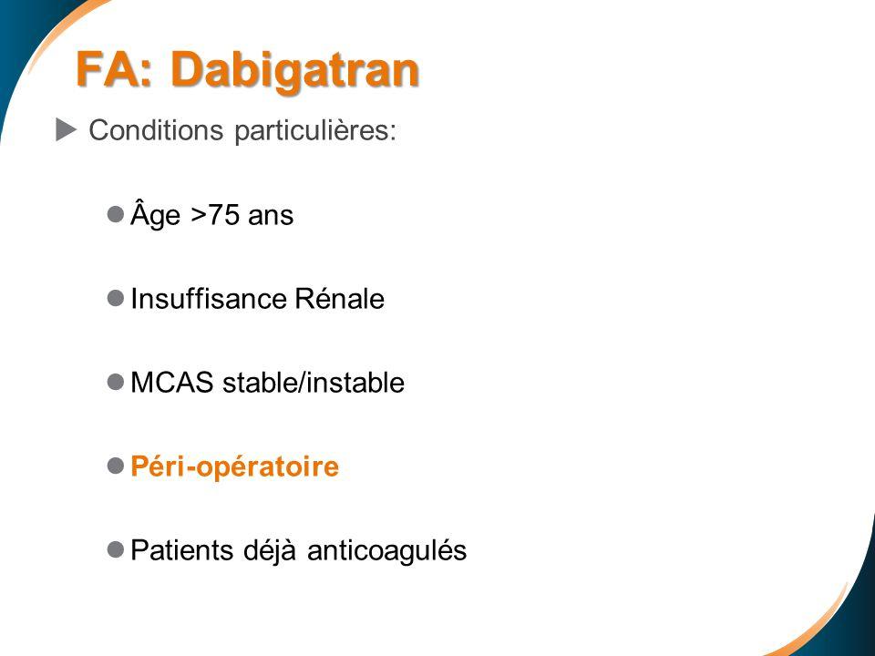 FA: Dabigatran Conditions particulières: Âge >75 ans Insuffisance Rénale MCAS stable/instable Péri-opératoire Patients déjà anticoagulés