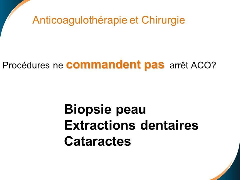 Anticoagulothérapie et Chirurgie commandent pas Procédures ne commandent pas arrêt ACO? Biopsie peau Extractions dentaires Cataractes
