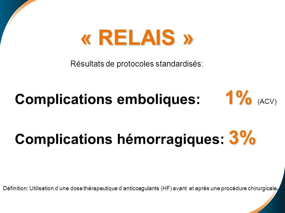 « RELAIS » « RELAIS » Résultats de protocoles standardisés: 1% Complications emboliques: 1% (ACV) 3% Complications hémorragiques: 3% Définition: Utili