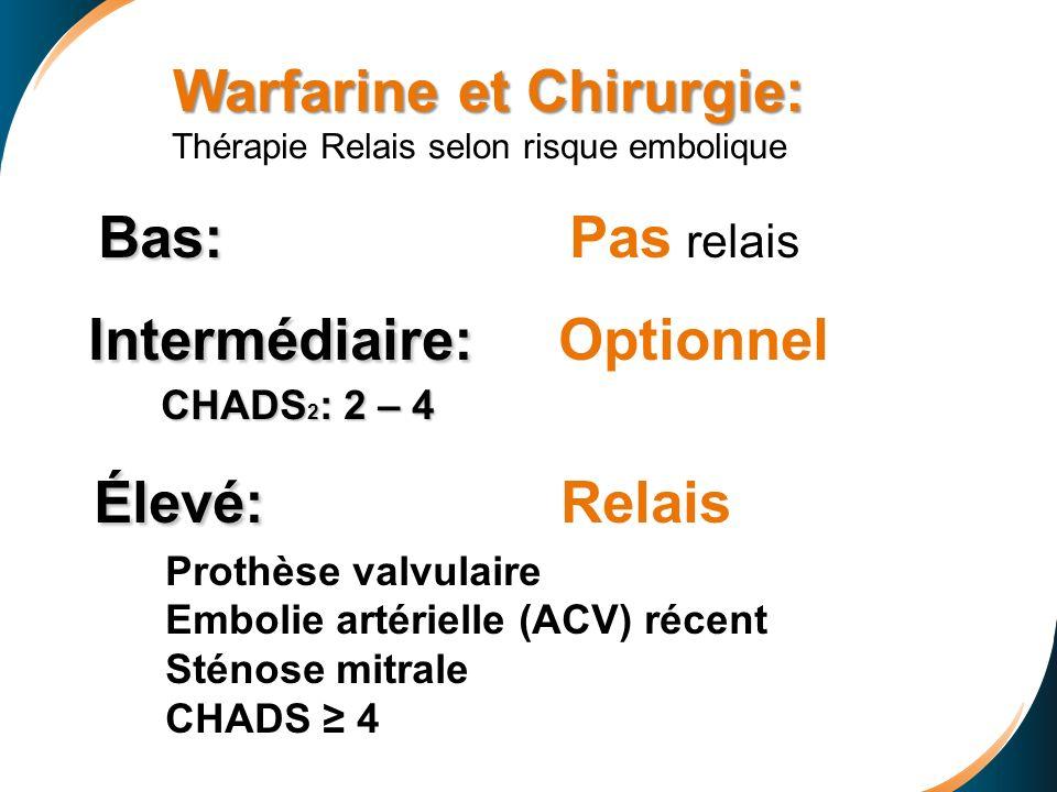 Bas: Bas: Pas relais Intermédiaire: Intermédiaire: Optionnel CHADS 2 : 2 – 4 CHADS 2 : 2 – 4 Élevé: Élevé: Relais Prothèse valvulaire Embolie artériel
