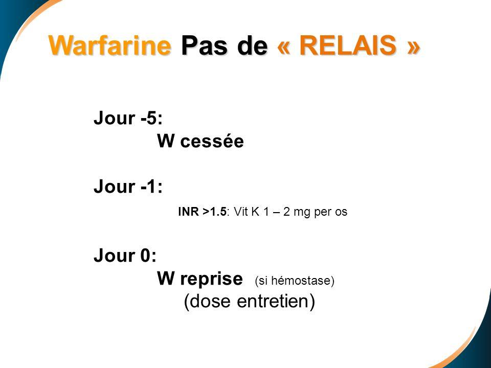 Jour -5: W cessée Jour -1: INR >1.5: Vit K 1 – 2 mg per os Jour 0: W reprise (si hémostase) (dose entretien) Warfarine Pas de « RELAIS »