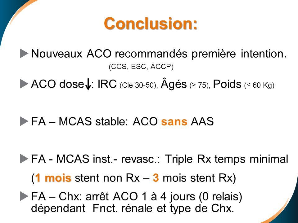 Conclusion: Conclusion: Nouveaux ACO recommandés première intention. (CCS, ESC, ACCP) ACO dose : IRC (Cle 30-50), Âgés ( 75), Poids ( 60 Kg) FA – MCAS