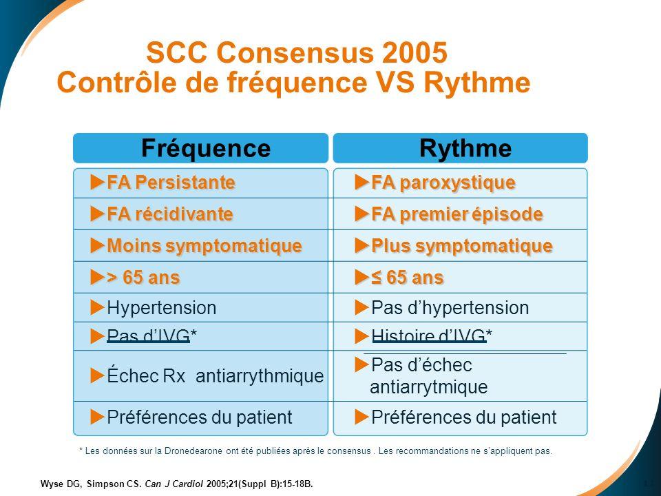 11 SCC Consensus 2005 Contrôle de fréquence VS Rythme Wyse DG, Simpson CS.