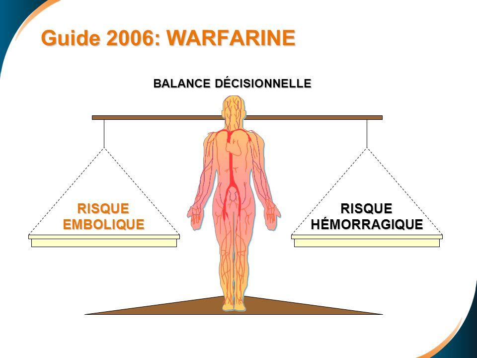 RISQUEHÉMORRAGIQUERISQUEEMBOLIQUE Guide 2006: WARFARINE BALANCE DÉCISIONNELLE