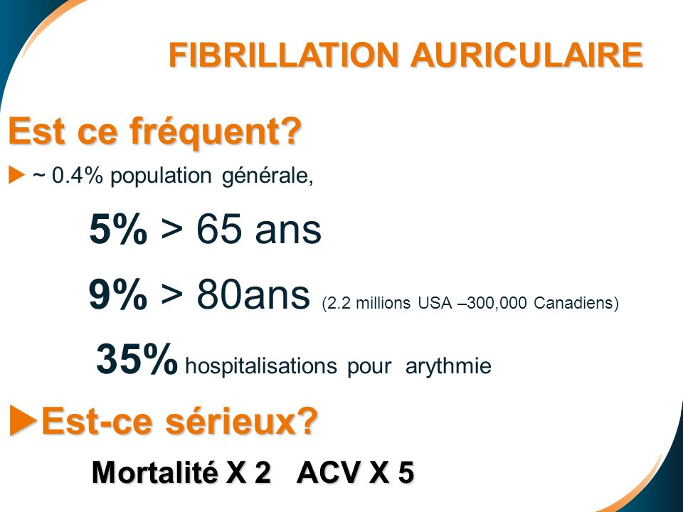 FA: Thérapie anti - thrombotique 2006 Risque Intermédiaire: (classe I) AAS CHADS 2 0: AAS (81 – 325 mg) AAS ou WARFARINE CHADS 2 1: AAS ou WARFARINE (INR: 2 -3) selon risque saignement – préférences (Classe IIb) WARFARINE CHADS 2 >2 WARFARINE (INR 2 -3)