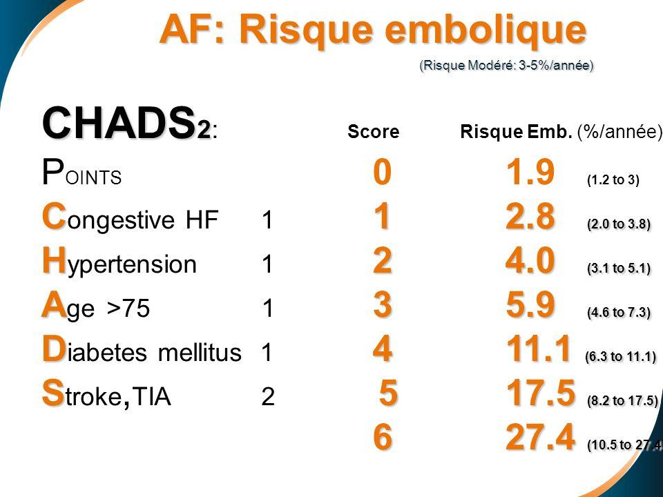 AF: Risque embolique AF: Risque embolique (Risque Modéré: 3-5%/année) (Risque Modéré: 3-5%/année) CHADS 2 CHADS 2: Score Risque Emb.