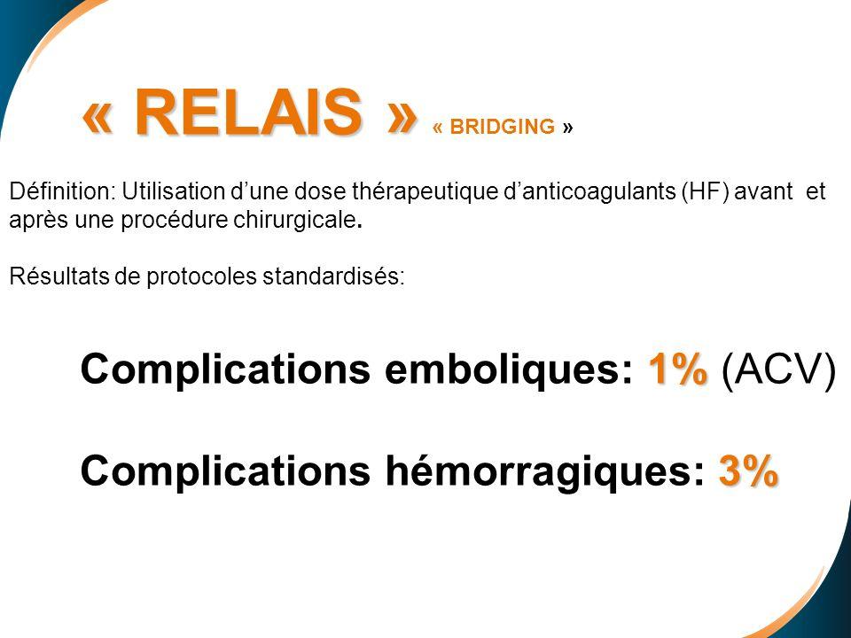 « RELAIS » « RELAIS » « BRIDGING » Définition: Utilisation dune dose thérapeutique danticoagulants (HF) avant et après une procédure chirurgicale.