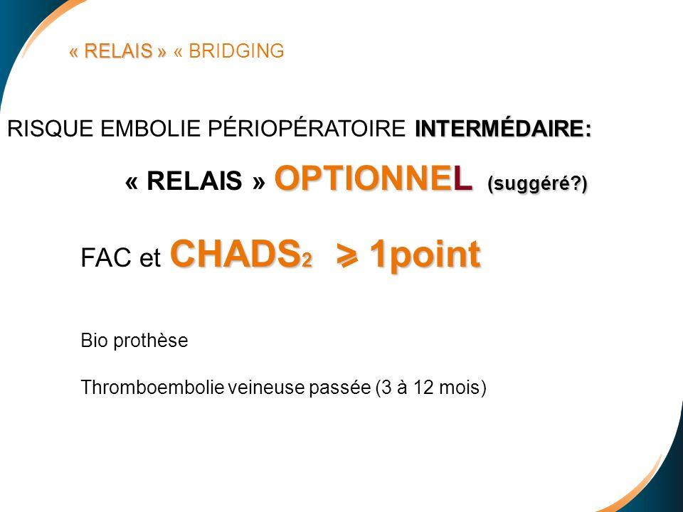 OPTIONNEL (suggéré?) « RELAIS » OPTIONNEL (suggéré?) CHADS 2 > 1point FAC et CHADS 2 > 1point Bio prothèse Thromboembolie veineuse passée (3 à 12 mois) INTERMÉDAIRE: RISQUE EMBOLIE PÉRIOPÉRATOIRE INTERMÉDAIRE: « RELAIS » « RELAIS » « BRIDGING