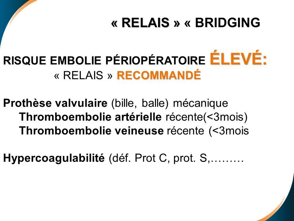 ÉLEVÉ: RISQUE EMBOLIE PÉRIOPÉRATOIRE ÉLEVÉ: RECOMMANDÉ « RELAIS » RECOMMANDÉ Prothèse valvulaire (bille, balle) mécanique Thromboembolie artérielle récente(<3mois) Thromboembolie veineuse récente (<3mois Hypercoagulabilité (déf.