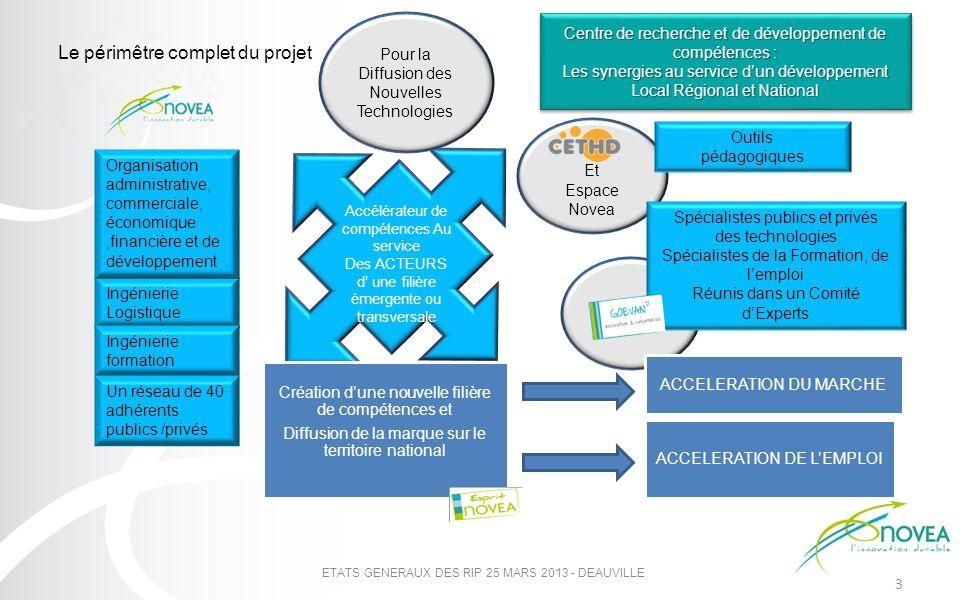 Le périmêtre complet du projet 3 ETATS GENERAUX DES RIP 25 MARS 2013 - DEAUVILLE Et Espace Novea Ingénierie Logistique Outils pédagogiques Spécialiste
