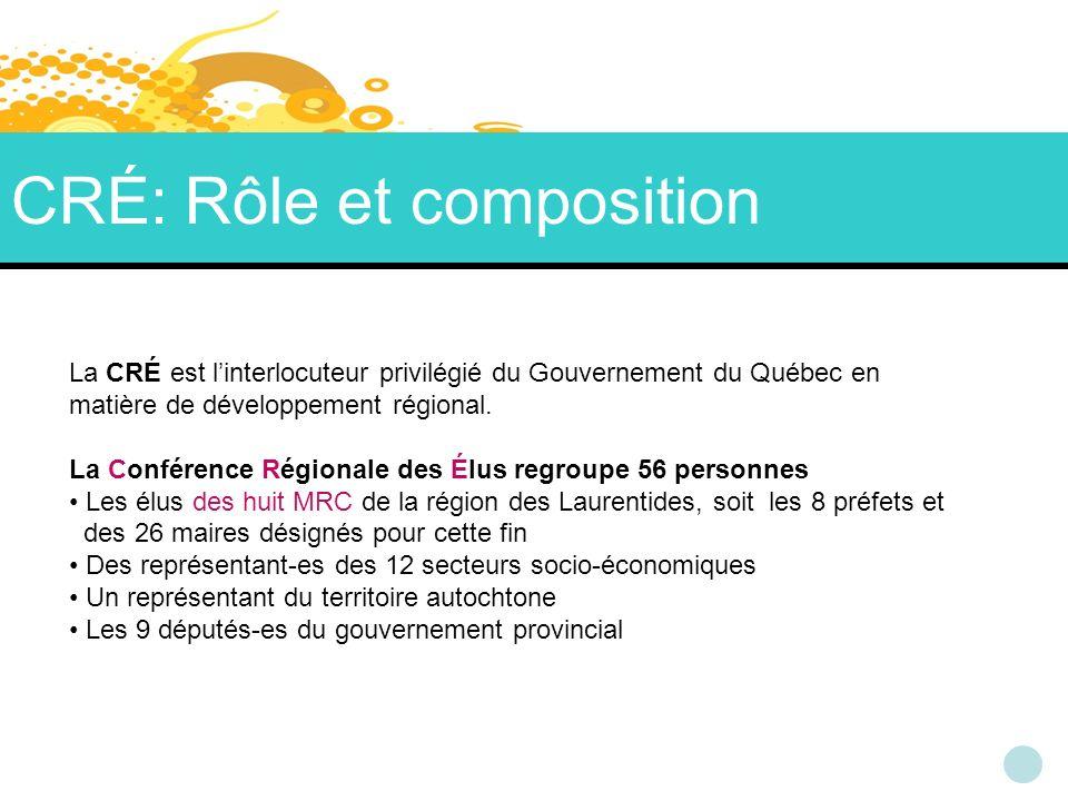 CRÉ: Rôle et composition La CRÉ est linterlocuteur privilégié du Gouvernement du Québec en matière de développement régional.