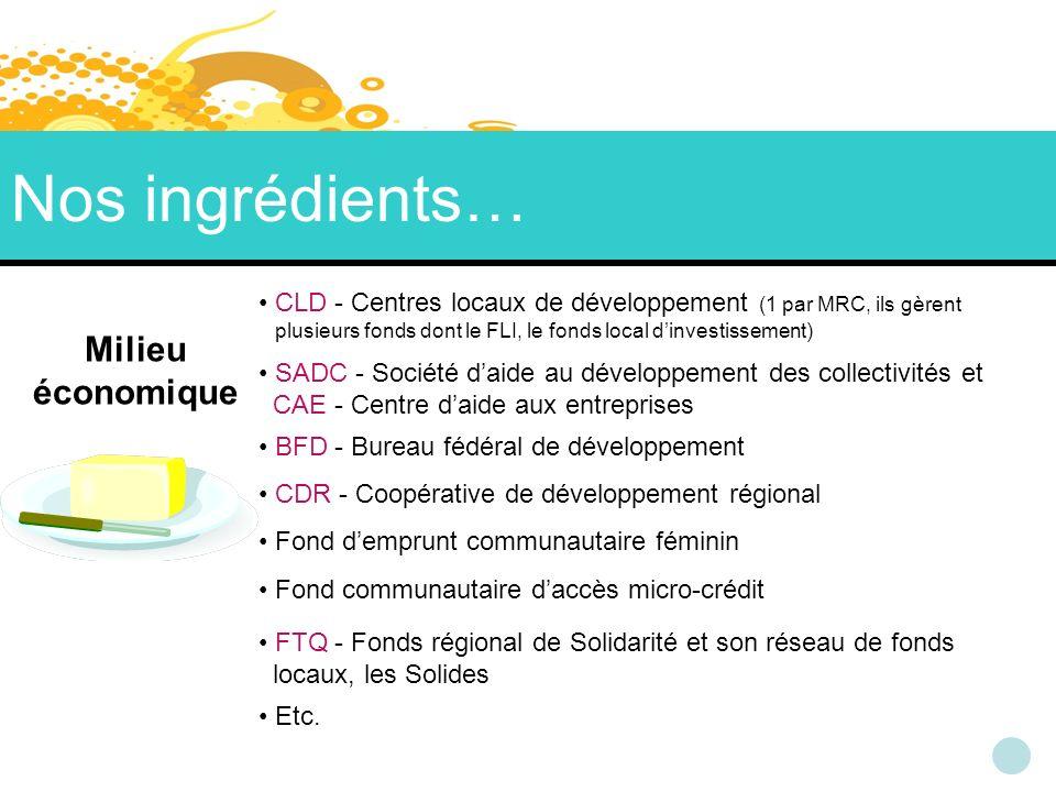 Nos ingrédients… CLD - Centres locaux de développement (1 par MRC, ils gèrent plusieurs fonds dont le FLI, le fonds local dinvestissement) SADC - Société daide au développement des collectivités et CAE - Centre daide aux entreprises BFD - Bureau fédéral de développement CDR - Coopérative de développement régional Fond demprunt communautaire féminin Fond communautaire daccès micro-crédit FTQ - Fonds régional de Solidarité et son réseau de fonds locaux, les Solides Etc.
