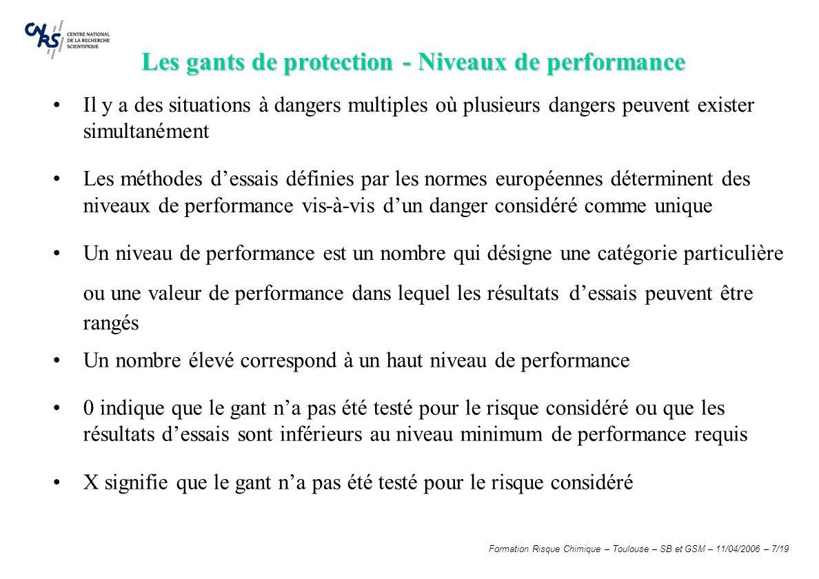 Les Bonnes Pratiques de Laboratoire Protections Individuelles……détaillons : Il nexiste pas de gants à « usage universel » ! Résistance chimique = prop
