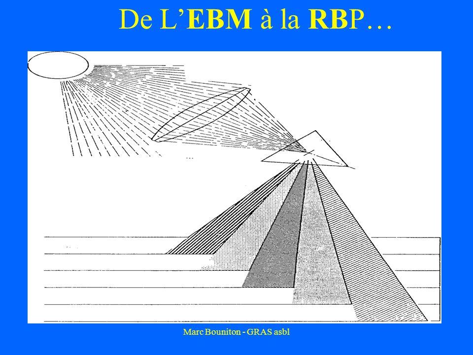 Marc Bouniton - GRAS asbl De LEBM à la RBP…
