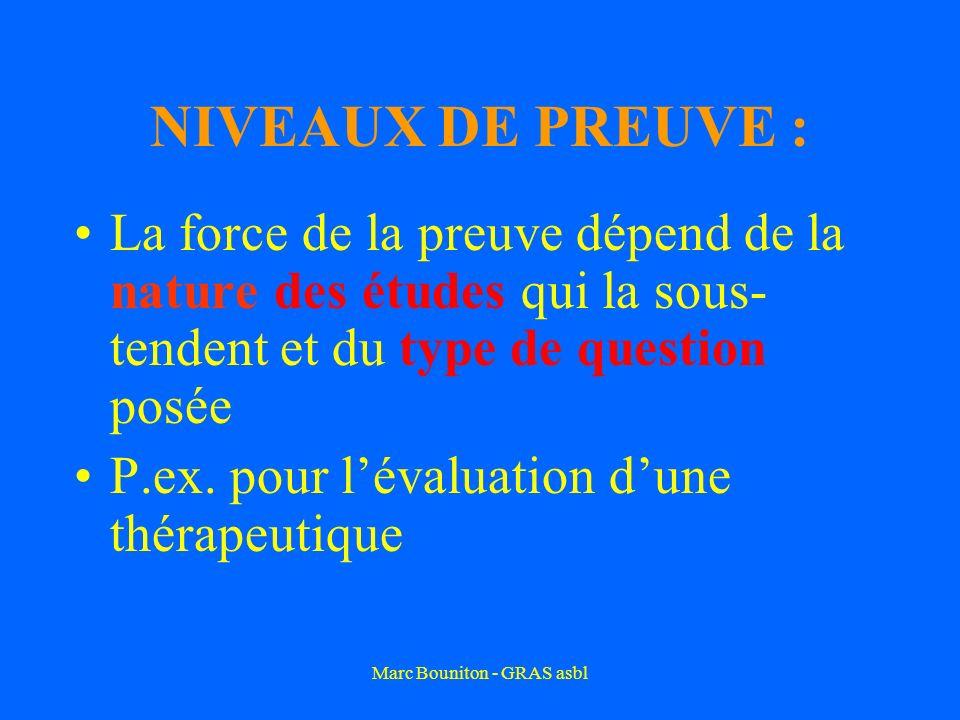 Marc Bouniton - GRAS asbl NIVEAUX DE PREUVE : La force de la preuve dépend de la nature des études qui la sous- tendent et du type de question posée P.ex.