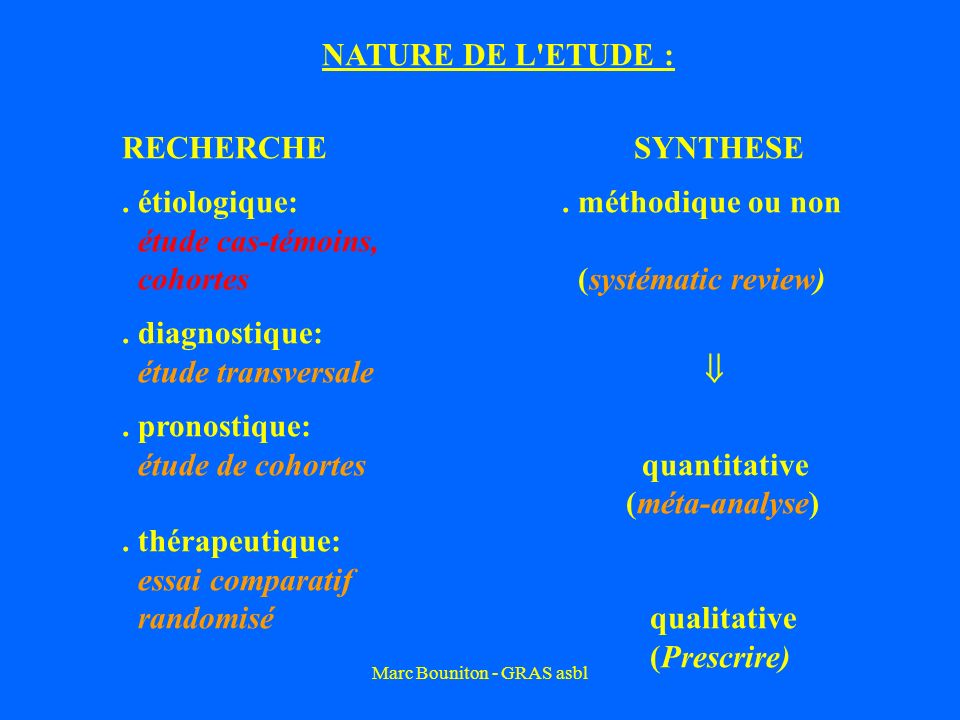 Marc Bouniton - GRAS asbl NATURE DE L'ETUDE : RECHERCHE SYNTHESE. étiologique:. méthodique ou non étude cas-témoins, cohortes (systématic review). dia