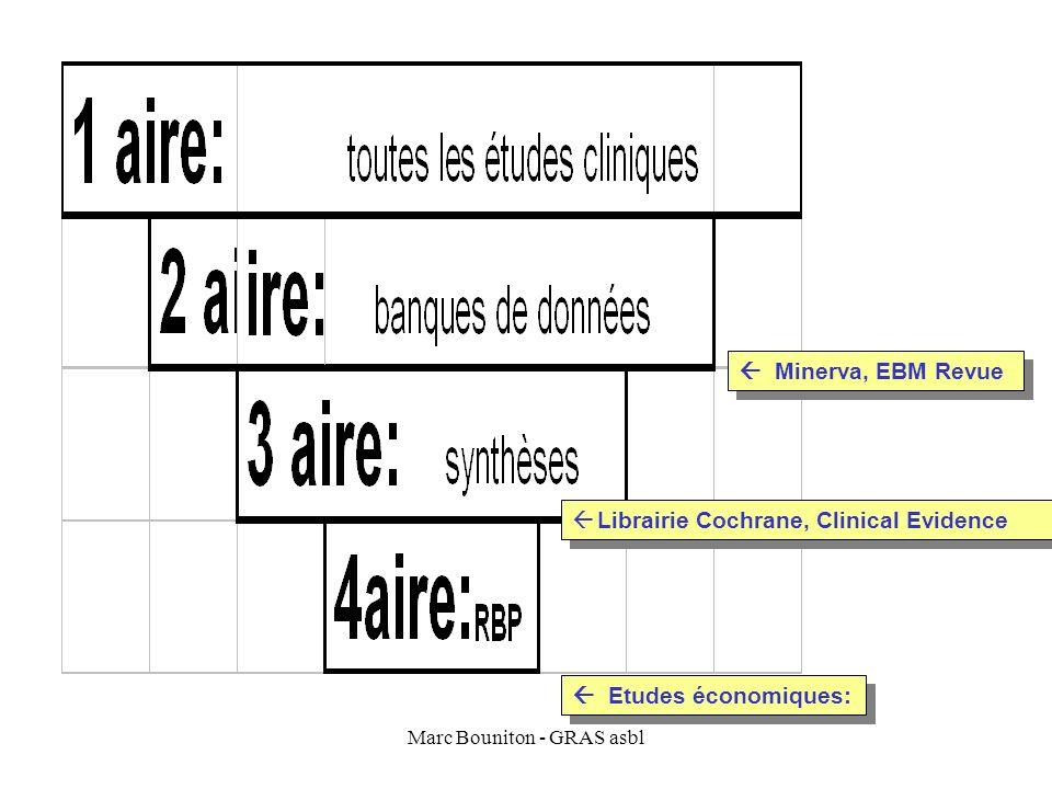 Marc Bouniton - GRAS asbl Minerva, EBM Revue Librairie Cochrane, Clinical Evidence Etudes économiques:
