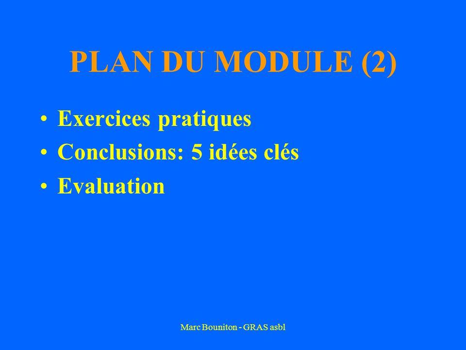 Marc Bouniton - GRAS asbl PLAN DU MODULE (2) Exercices pratiques Conclusions: 5 idées clés Evaluation
