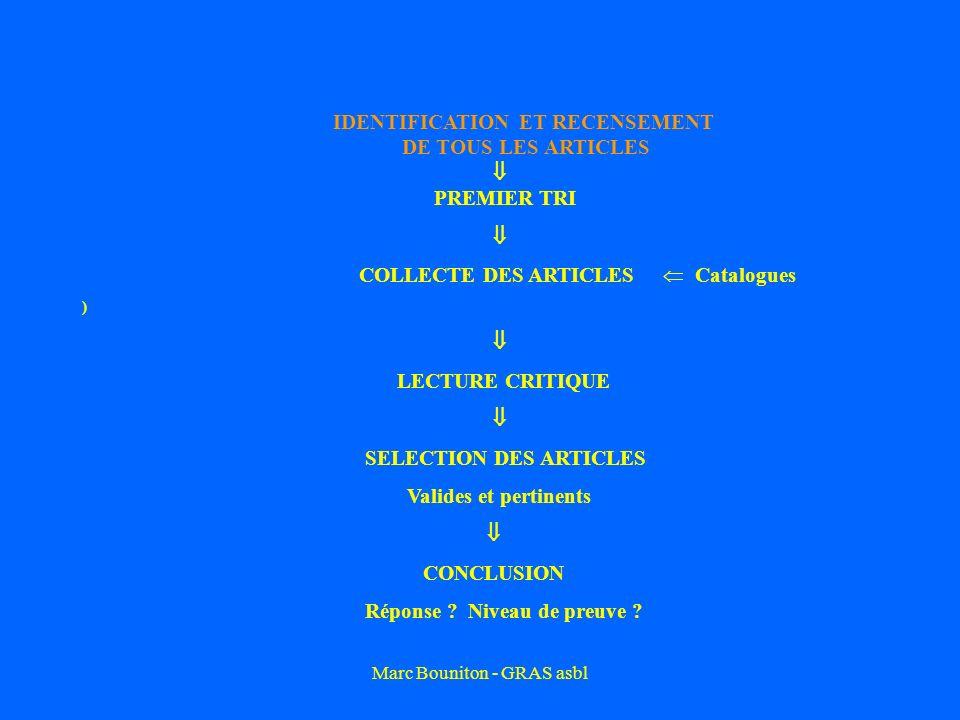 Marc Bouniton - GRAS asbl IDENTIFICATION ET RECENSEMENT DE TOUS LES ARTICLES PREMIER TRI COLLECTE DES ARTICLES Catalogues ) LECTURE CRITIQUE SELECTION DES ARTICLES Valides et pertinents CONCLUSION Réponse .