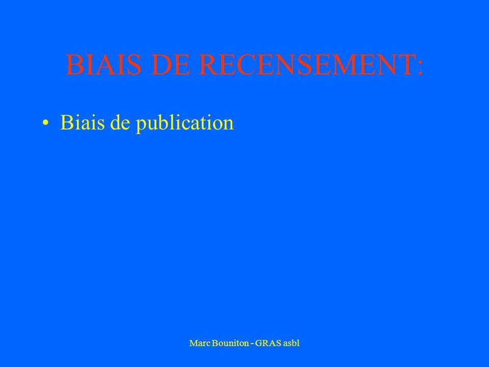 Marc Bouniton - GRAS asbl BIAIS DE RECENSEMENT: Biais de publication