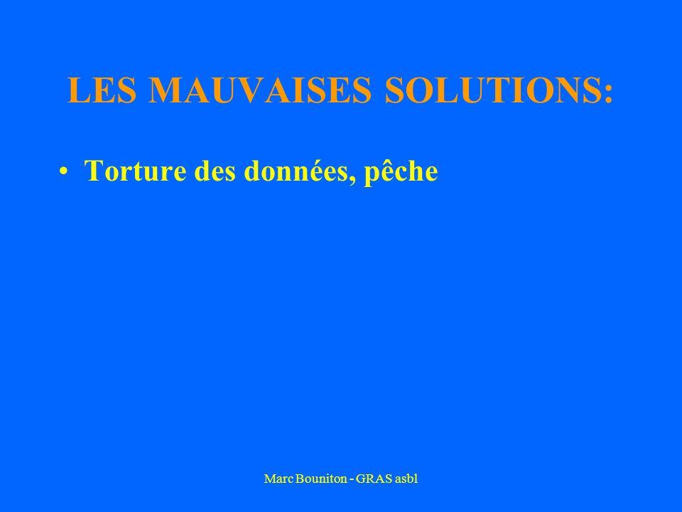 Marc Bouniton - GRAS asbl LES MAUVAISES SOLUTIONS: Torture des données, pêche